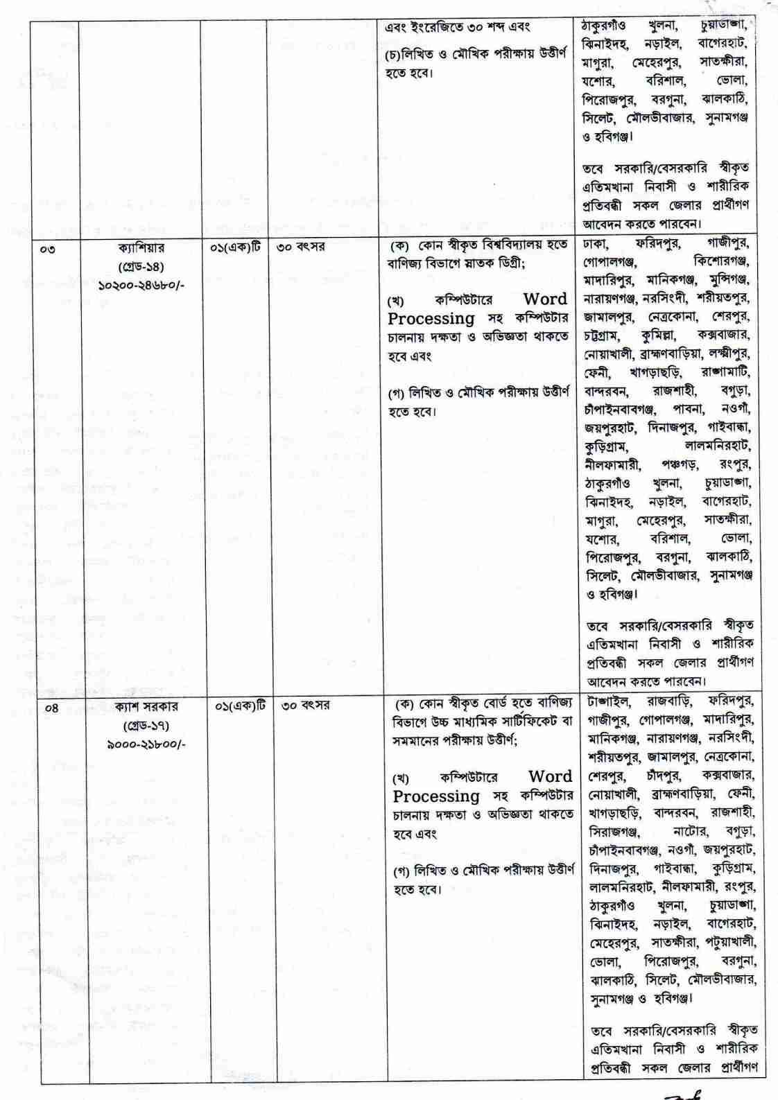 পার্বত্য চট্টগ্রাম বিষয়ক মন্ত্রণালয় নিয়োগ বিজ্ঞপ্তি ২০২১